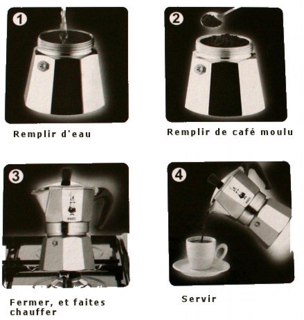 Image des 4 étapes à suivre pour utiliser convenablement une cafetière italienne