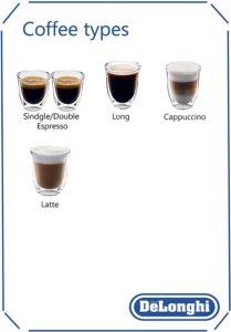 Fonctions de préparation de la cafetière DeLonghi