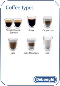 Plusieurs variétés de café